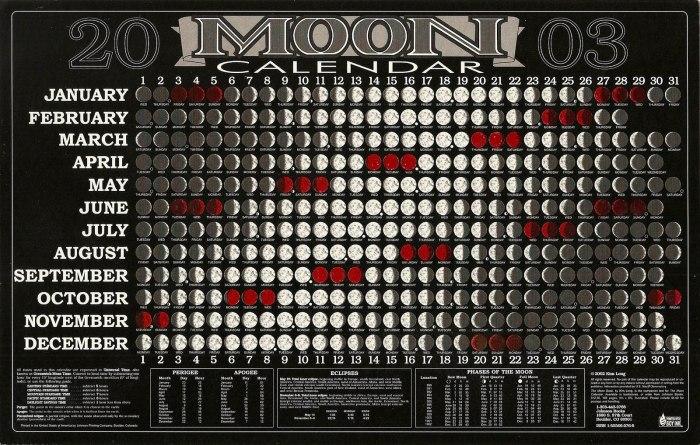 moonchart_2003-menses-sm