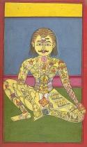 440px-Sapta_Chakra,_1899